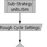 Surfcam Strategy Manager Image
